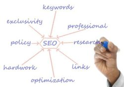 keyword marketing research