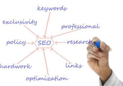 white hat seo tactics