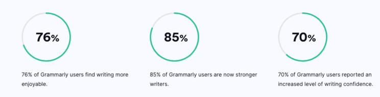 grammarly grammar checker